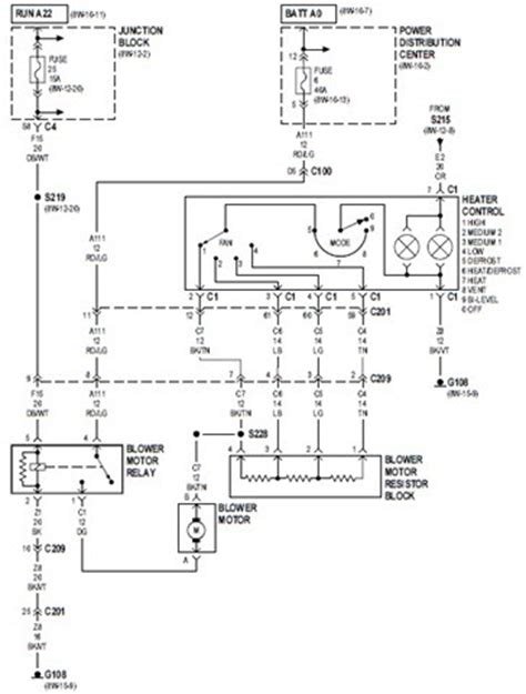 auto wiring diagram  jeep cherokee heater