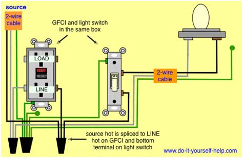 Gfci Receptacle Switch Same Box Home