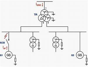 Sizing A Mv Generator Circuit Breaker  Gcb  In Terms Of