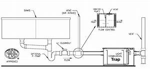 Diagram Of Kitchen Sink Plumbing  Install Garbage Disposal