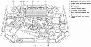 Subaru Boxer Engine Diagram