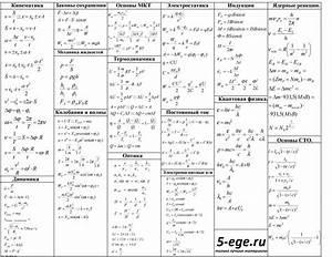 Гдз по физике 7 класс перышкин 2011 егэ