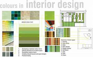 interior design courses in pune floors doors With interior designers courses in pune
