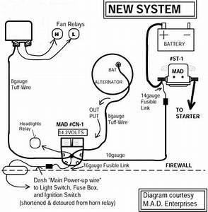 Volt Vs  Amp Meter