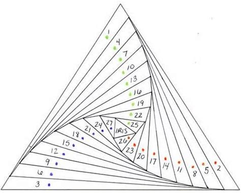 iris folding  circleofcrafterscom triangle template