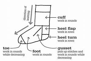 Let U2019s Knit Socks