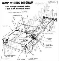 similiar ford truck starting circuit wiring diagrams keywords ford f150 wiring diagram source abuse report 1976 ford f150 wiring