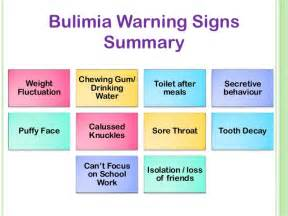 Bulimia Nervosa Warning Signs
