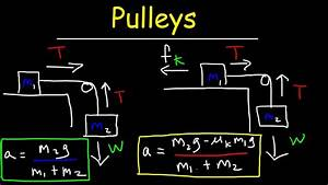 Pulley Physics Problems With Two Masses