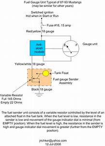 Fuel Pump Sender Specifications And Testing Instructions