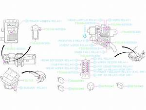 2018 Subaru Impreza Relay  Fuse  Box  Electrical