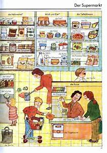 Der Supermarkt Wortschatz Vocabulary Pinterest