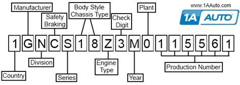 vin number decoding  auto