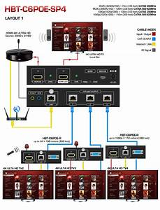 Hdbaset Hdmi Cat5  6  7 4k2k 3d Ir Rs232 Lan Support