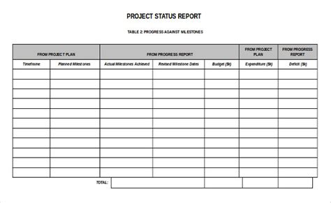 project status template 17 status report templates free sle exle format free premium templates