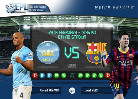 Manchester City vs FC Barcelona | Champions League Preview ...