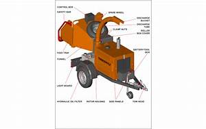 Timberwolf Woodchipper Parts And Timberwolf Spares