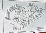 1985 Club Car Wiring Diagram Schematic
