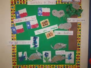 Kindergarten Texas Unit