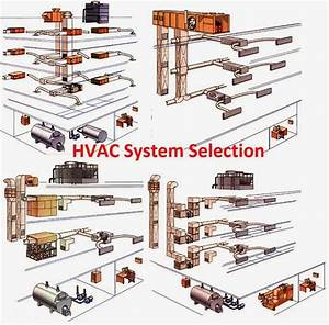 8 Key Factors That Affect The Selection Of A Hvac System
