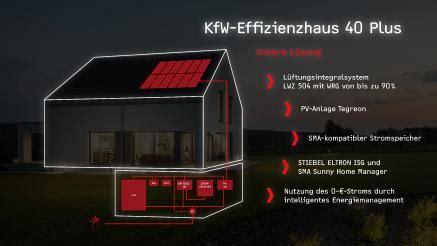 Kfw Effizienzhaus 40 Bauen Fuer Die Zukunft by Kfw 40 Plus Die H 246 Chste F 246 Rderung F 252 R Energieeffizientes