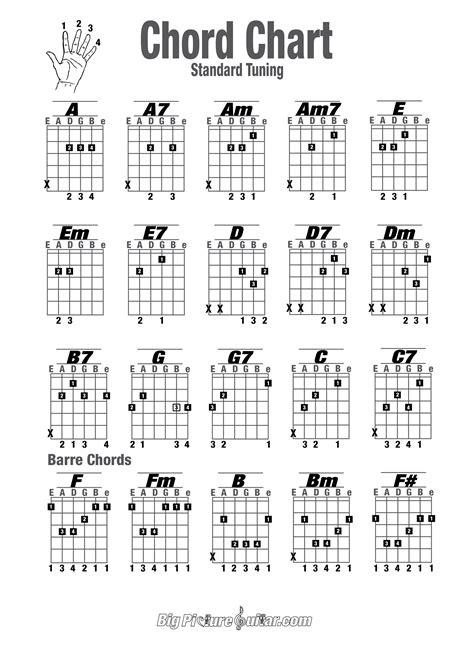 guitar chord diagrams printable printable diagram