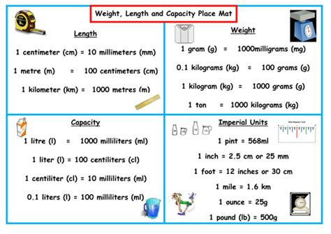 maths measurement conversion place mat kg g l ml cm km m mm by jessicalouise11 teaching