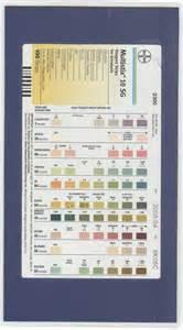 Marijuana urinalysis detection time] / [niacin for urinalysis] Urinalysis