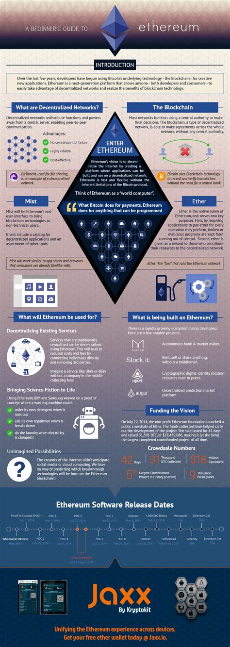 A Beginner's Guide To Ethereum  Infographics Pinterest