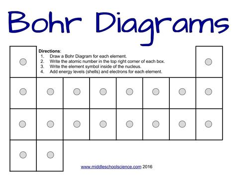 how to draw bohr diagrams a step by step tutorial