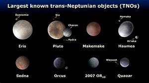 Nibiru - Planet X - Zecharia Sitchin Critically Evaluated