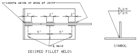 How To Read A Welding Diagram by Standard Welding Symbols And Application Of Symbols