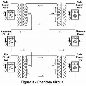 The Phantom Circuit