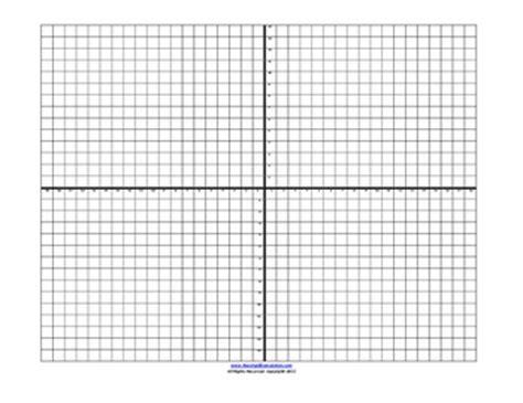 cartesian coordinate plane   math magazine