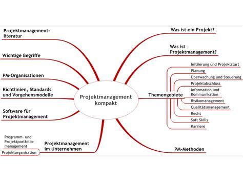projektmanagement kompakt projekt magazin