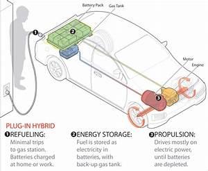 Car Emissions 2