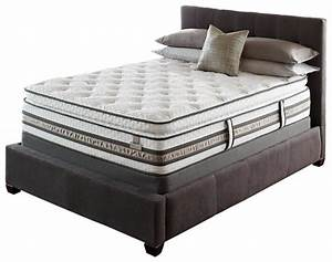 pillow top mattress the benefits you can get bee home With best bed pillows on the market