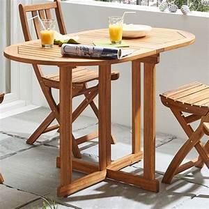 Gartentisch 120 X 70 Alu : sam gartentisch akazie 120 x 70 cm klapptisch fsc pedro demn chst ~ Indierocktalk.com Haus und Dekorationen