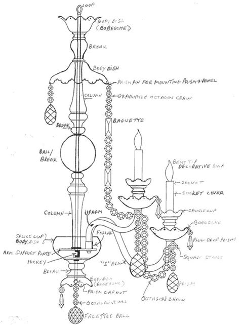 Wiring A Chandelier Diagram by 333 Best Vintage Electric Lighting Images On