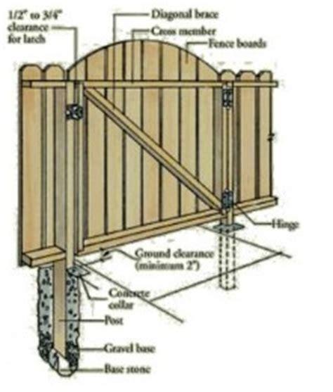 building a wooden garden gate doityourself community