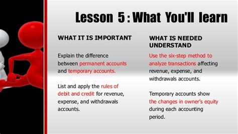 Explain Any Period Between by Accounting Lesson 5 Transactions That Affect Revenue