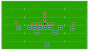 Defensive Strategy Diagram  U2013 46 Defence