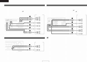 Page 18 Of Denon Stereo Receiver Avr