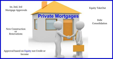 1st 2nd Private Mortgage Approvals  Residential & Commercial. Open Source Network Management Tools. It Business Management Software. Rehab Facilities In Alabama Stock Price List. Export Active Directory Users To Excel. Best Books On Tape For Road Trip. The Electron Volt Is A Measure Of. Mediterranean Restaurant In Las Vegas. Selling Junk Cars In Atlanta Www Napfa Org