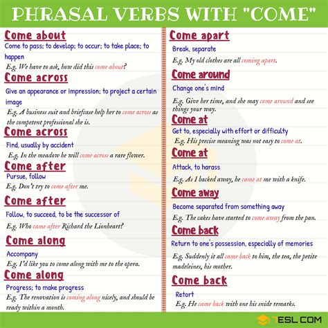 99 Useful Phrasal Verbs With Come (with Meaning And Examples)  7 E S L