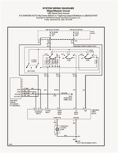 1996 jeep grand ignition wiring diagram wiring diagram database