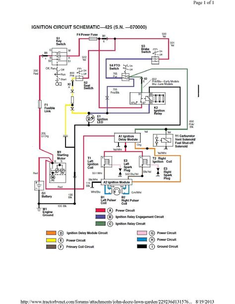 electrical wiring deere ignition wiring diagram