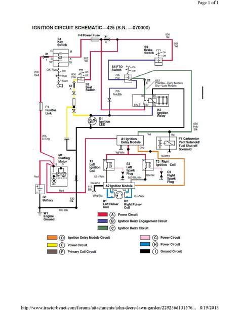 deere gator hpx wiring diagram ignition deere