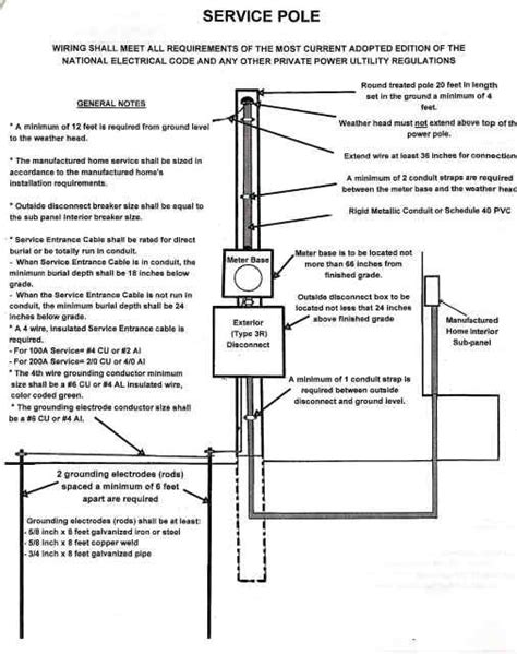 mobile home wiring diagram home wiring diagram