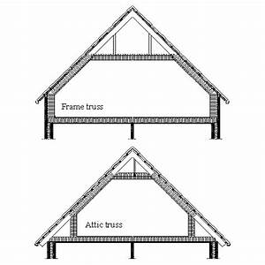 rafter bobtail related keywords rafter bobtail long tail With 40 ft attic truss